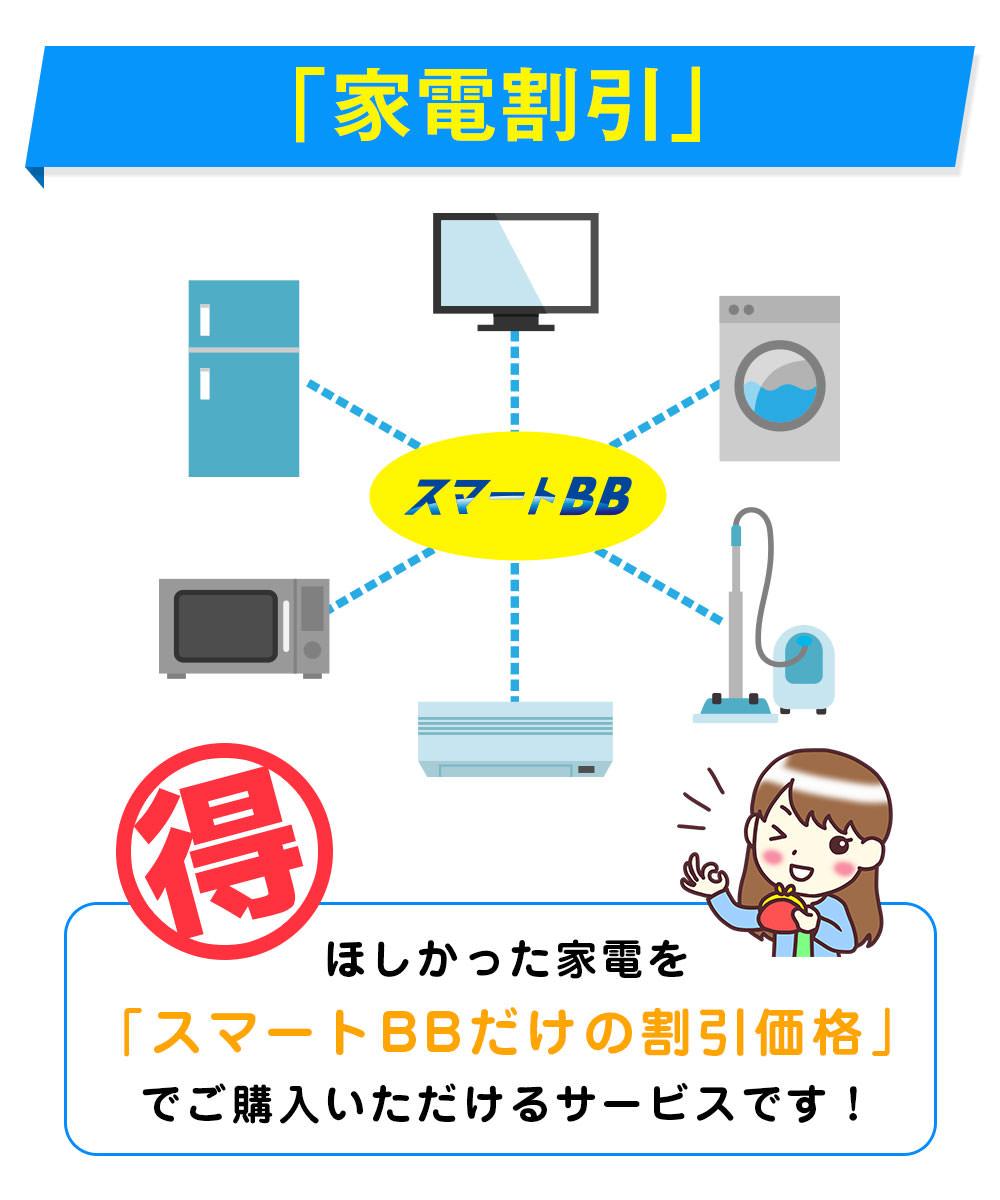 家電割引とは、家電がスマートBBだけの割引価格でご購入いただけるサービスです!